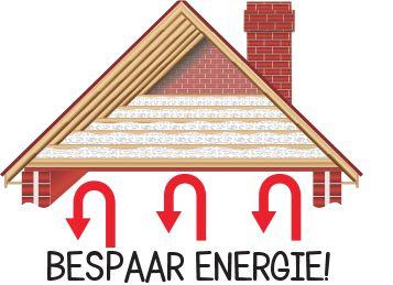 bespaar-energie
